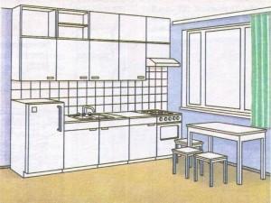 Основные варианты планировки кухни